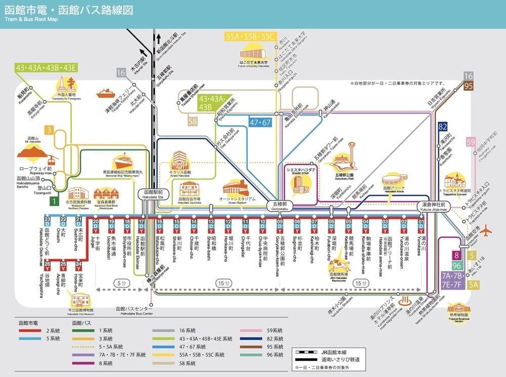 函館市區交通必看-函館路面電車、函館巴士(常見巴士路線,景點交通)