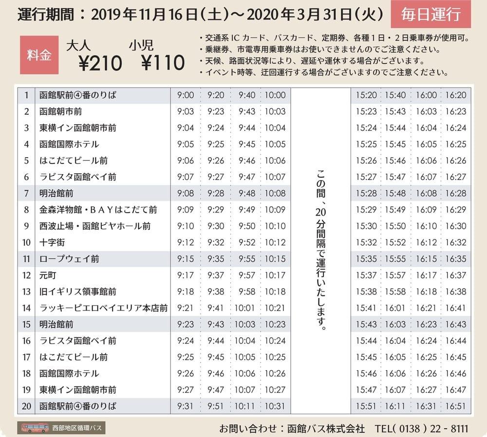 函館市區交通方式-函館路面電車、函館巴士(常見巴士路線,景點交通)