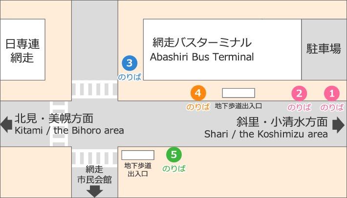 北海道JR網走車站寄物櫃、設施、巴士路線整理