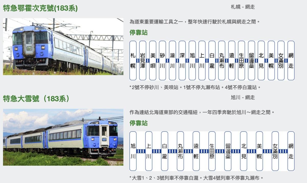 北海道北見車站介紹(設施、巴士中心、寄物櫃)