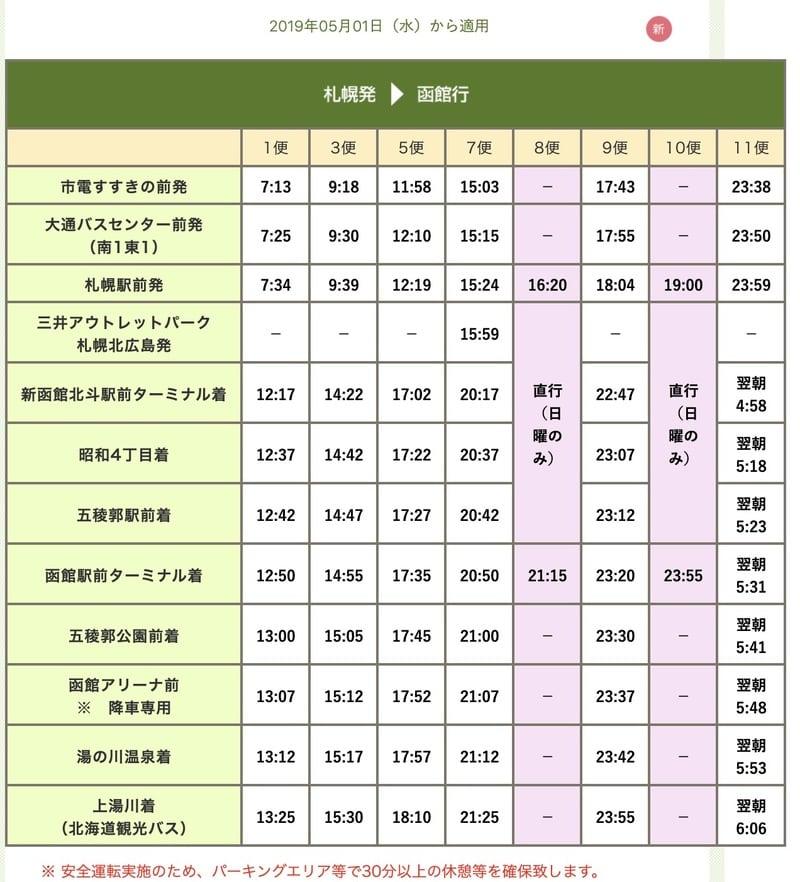札幌到函館兩種交通方式整理|JR北海道鐵路、高速巴士路線