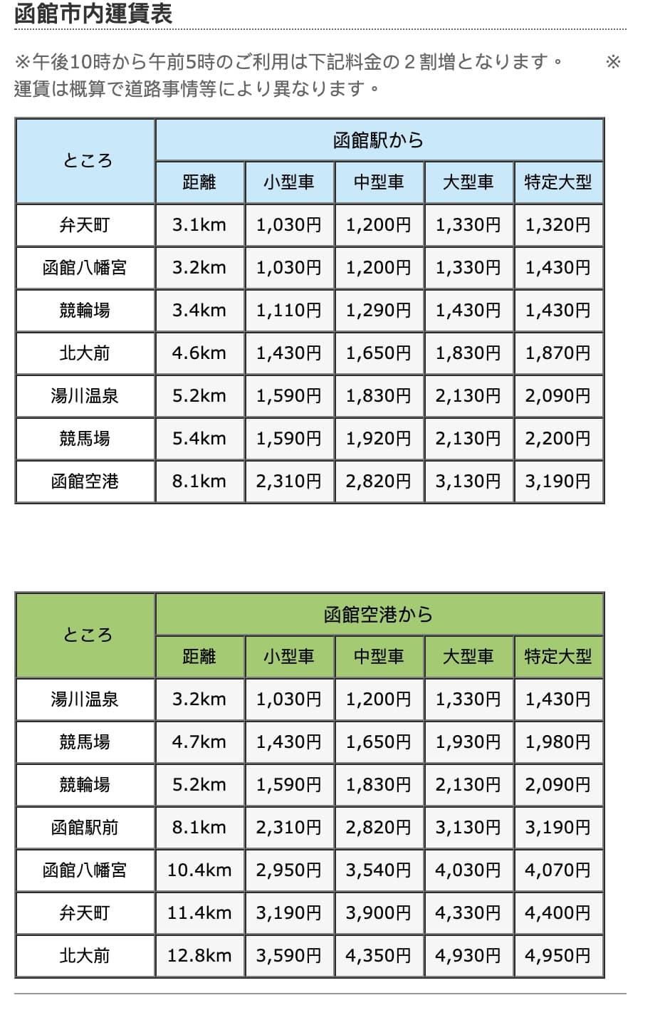 北海道函館機場出入境,函館機場免稅店,函館機場到函館市區交通