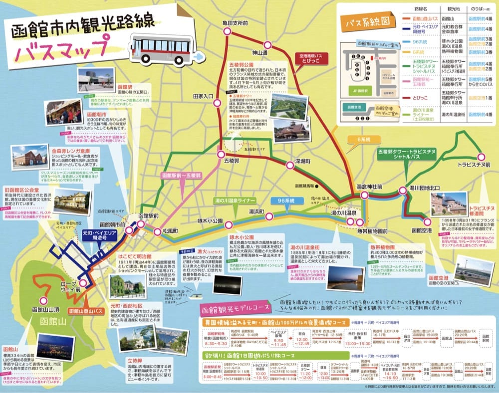 函館交通-函館路面電車、函館巴士(市區巴士路線,景點交通)