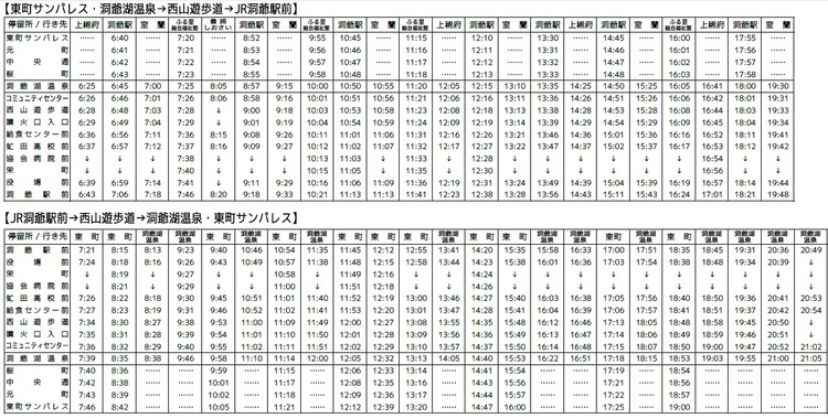 2019北海道洞爺湖交通攻略(函館,札幌,新千歲機場,登別到洞爺湖) @來一球叭噗日本自助