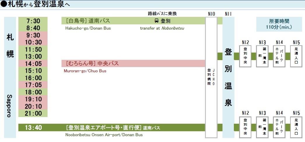 Gokuraku-access4