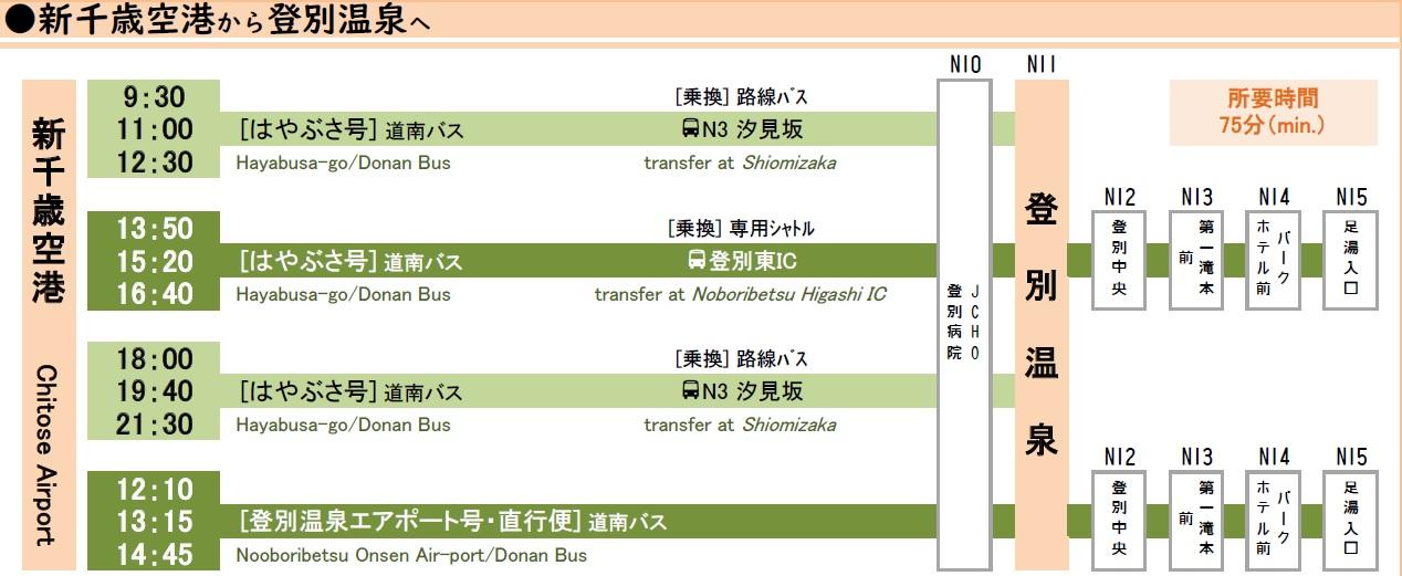 Gokuraku-access6