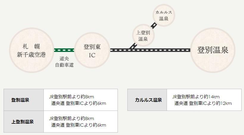Gokuraku-access9