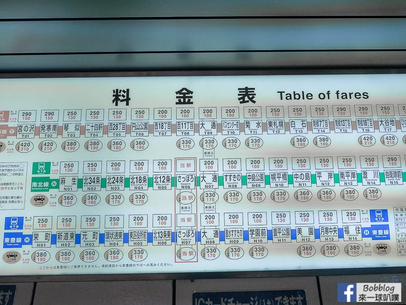 Sapporo subway 6