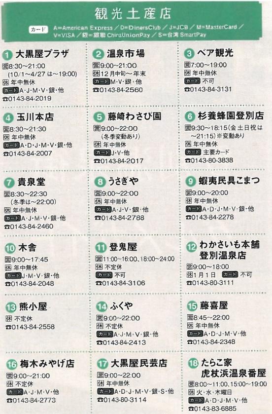北海道登別溫泉街逛街(閻魔堂地獄審判,紀念品,美食)