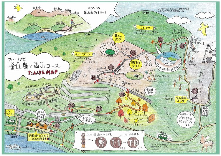 北海道洞爺湖-金比羅火口展望台,金比羅火山口散策路線 @來一球叭噗日本自助