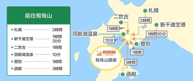 北海道洞爺湖-有珠山口纜車,昭和新山(超美洞爺湖展望台,含交通) @來一球叭噗日本自助攻略