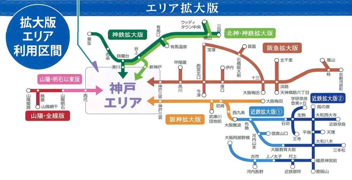 阪急電車交通票券|七張實用的阪急電車一日券整理