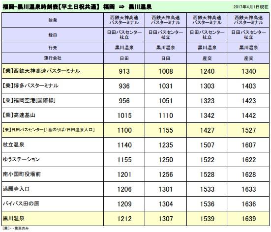 2019福岡,熊本,別府,大分到黑川溫泉交通攻略(自駕資訊,高速巴士)