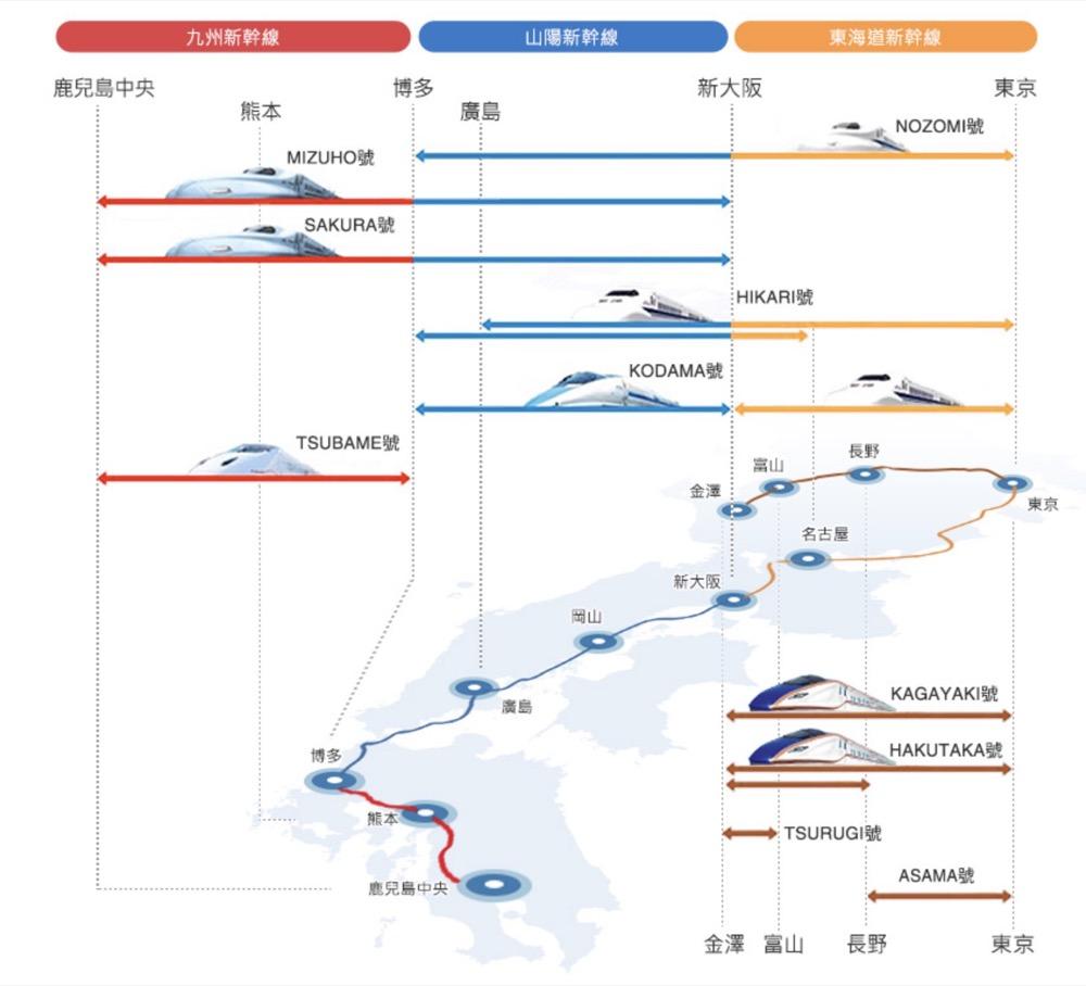 福岡到小倉交通方式整理|JR九州鐵路、山陽新幹線、高速巴士
