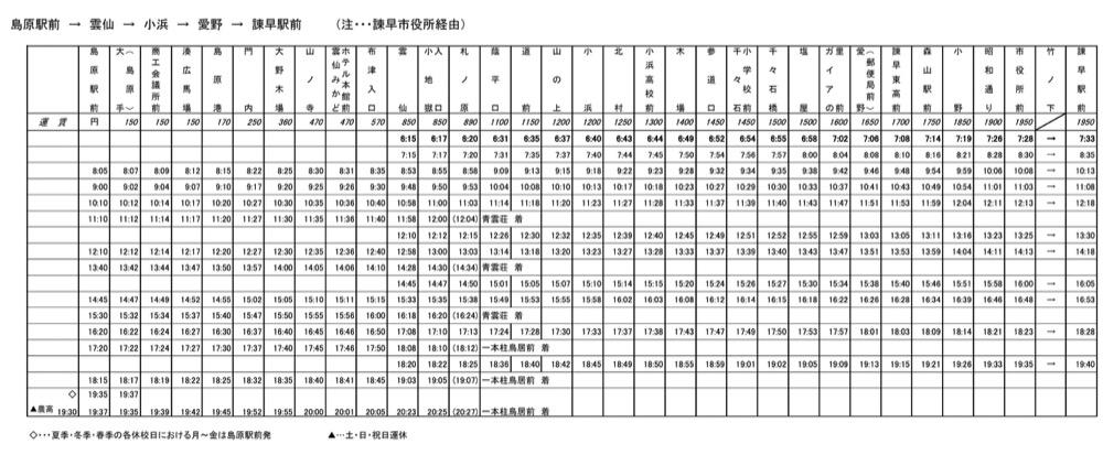 長崎雲仙溫泉交通方式整理(雲仙地獄直達巴士、JR鐵路轉巴士)