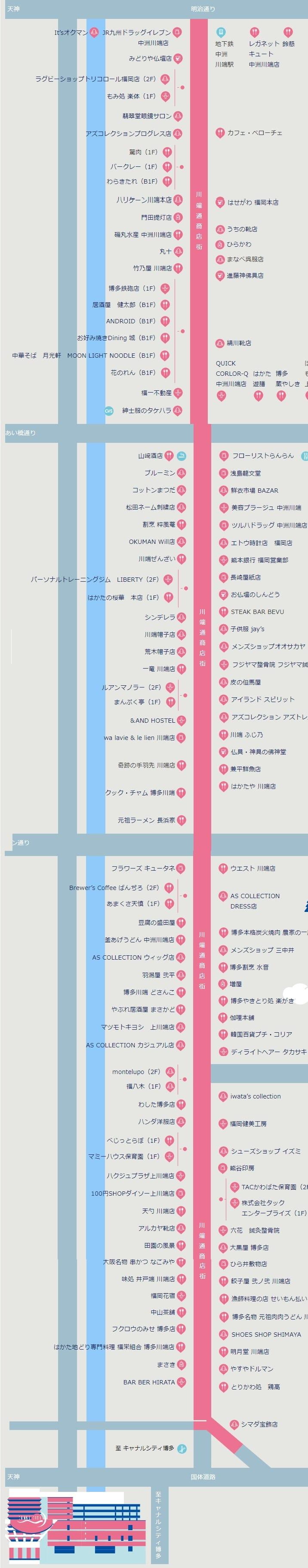 福岡博多逛街購物 川端通商店街(美食整理、百元雜貨服飾藥妝)