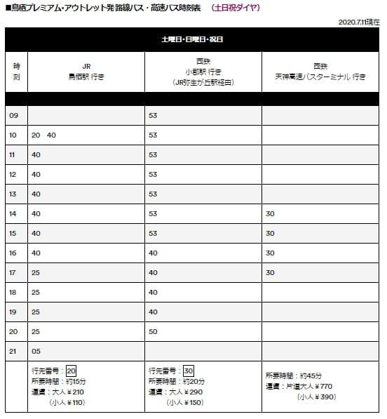 九州鳥栖TOSU PREMIUM OUTLETS交通、 OUTLET交通票券