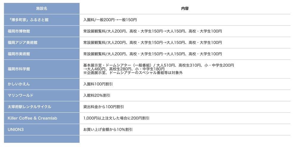 Nishitetsu ticket4