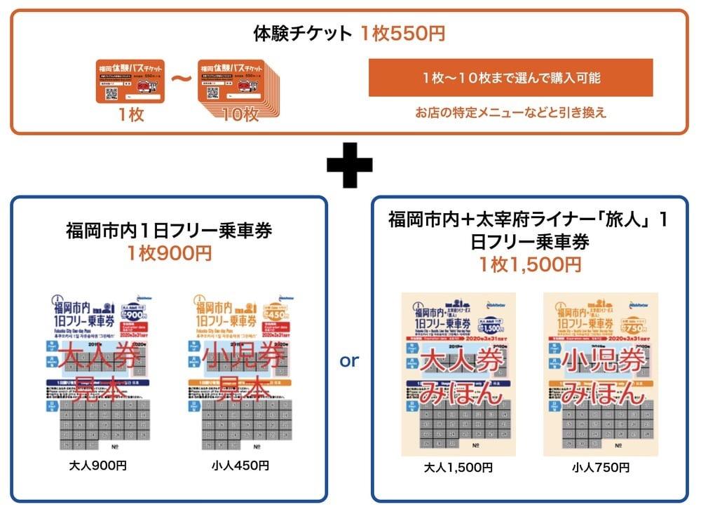 Nishitetsu ticket5