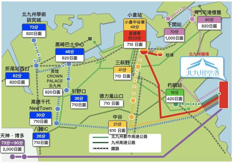 北九州機場交通-北九州機場到小倉、博多天神、門司港巴士交通