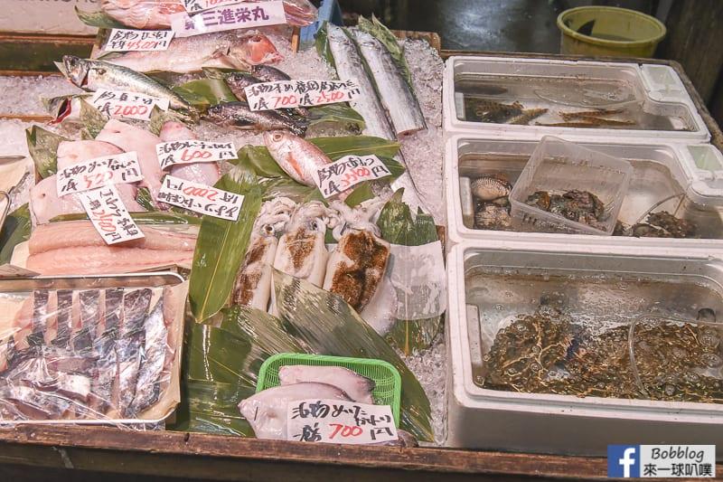 Tanga Market 25
