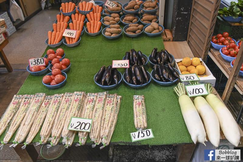 Tanga Market 4