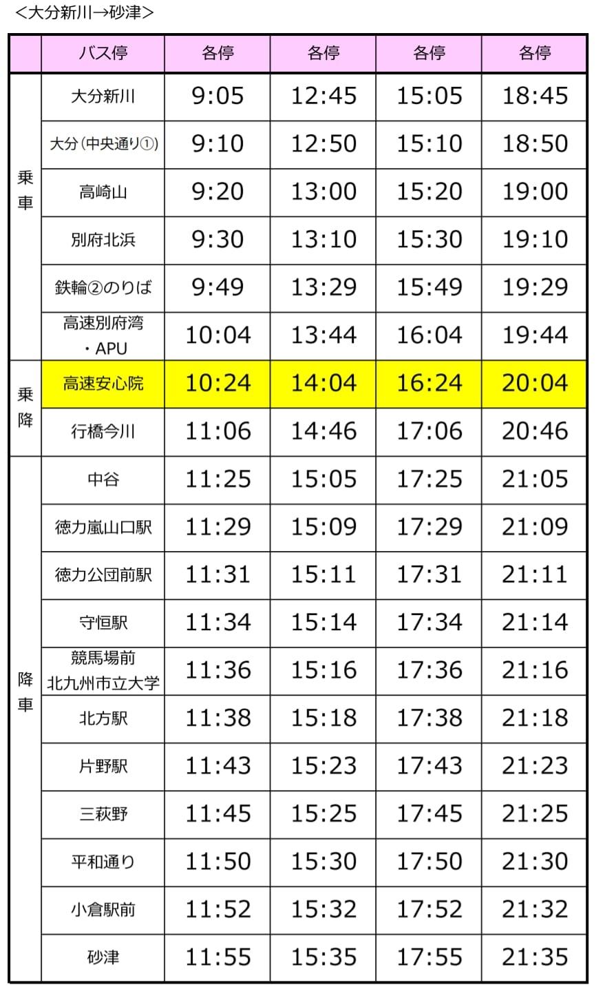 北九州小倉到別府大分巴士|湯之國號(ゆのくに号)路線、車資、時刻表