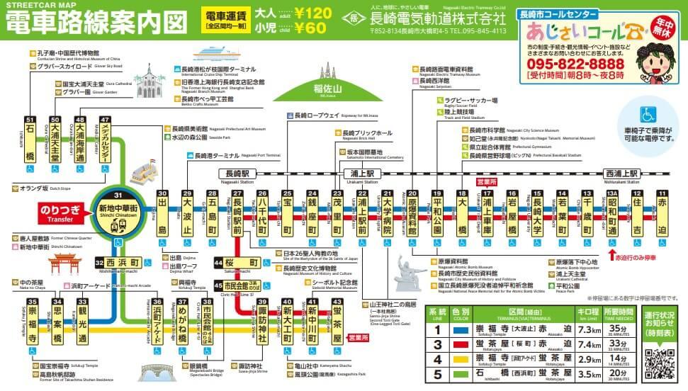 長崎市區交通|長崎路面電車、搭車方式、一日券、景點推薦