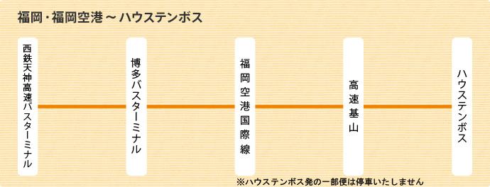 豪斯登堡交通-福岡博多,天神,福岡機場到豪斯登堡巴士交通 @來一球叭噗日本自助攻略