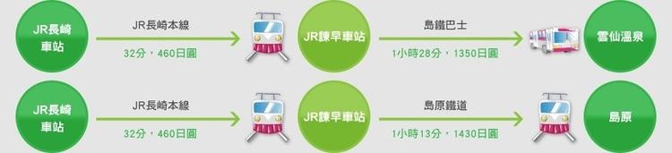 Shimabara-transport-48