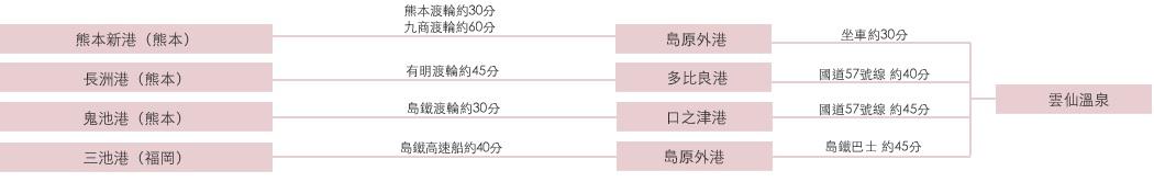 長崎縣雲仙市-雲仙溫泉鄉,雲仙地獄半日遊(景點,交通,美食) @來一球叭噗日本自助攻略