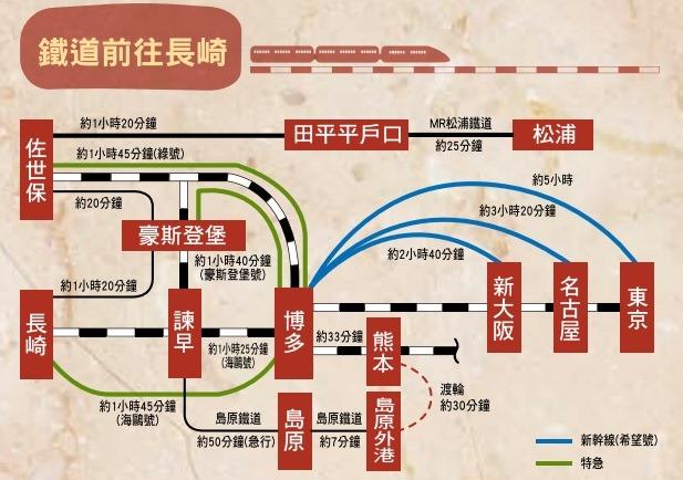九州長崎旅遊景點、長崎交通地圖整理下載 @來一球叭噗日本自助
