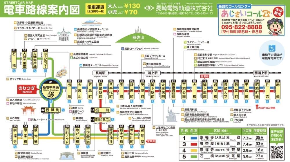 九州長崎|利用長崎路面電車玩遍長崎市區景點,長崎路面電車一日遊