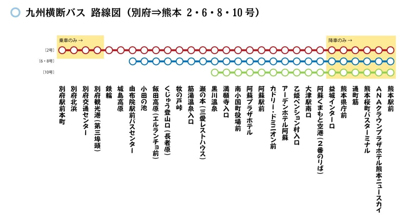 九州橫斷巴士車資、路線圖、預約教學(熊本・別府到阿蘇、黑川溫泉、由布院)