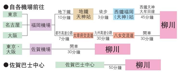 Yanagawa-transport-55