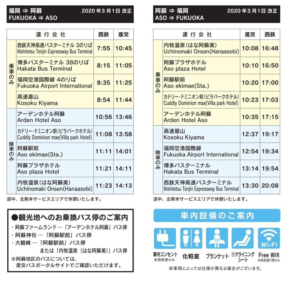 2019熊本,福岡,大分,別府到阿蘇交通整理(自駕/巴士/JR鐵路)