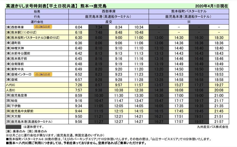 九州熊本交通方式|福岡,大分別府,長崎,宮崎,鹿兒島到熊本(JR九州鐵路,巴士) @來一球叭噗