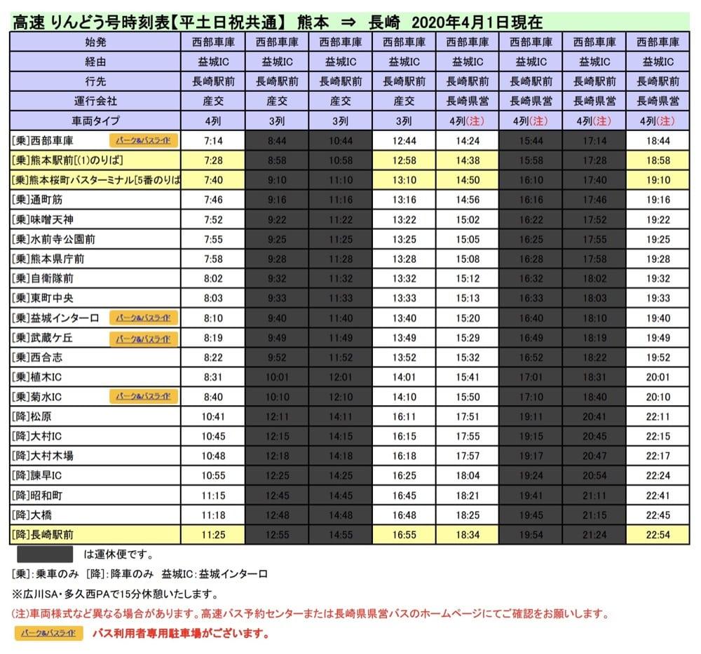 長崎交通|福岡,佐賀,熊本,北九州,別府,大分到長崎交通(JR鐵路、巴士)