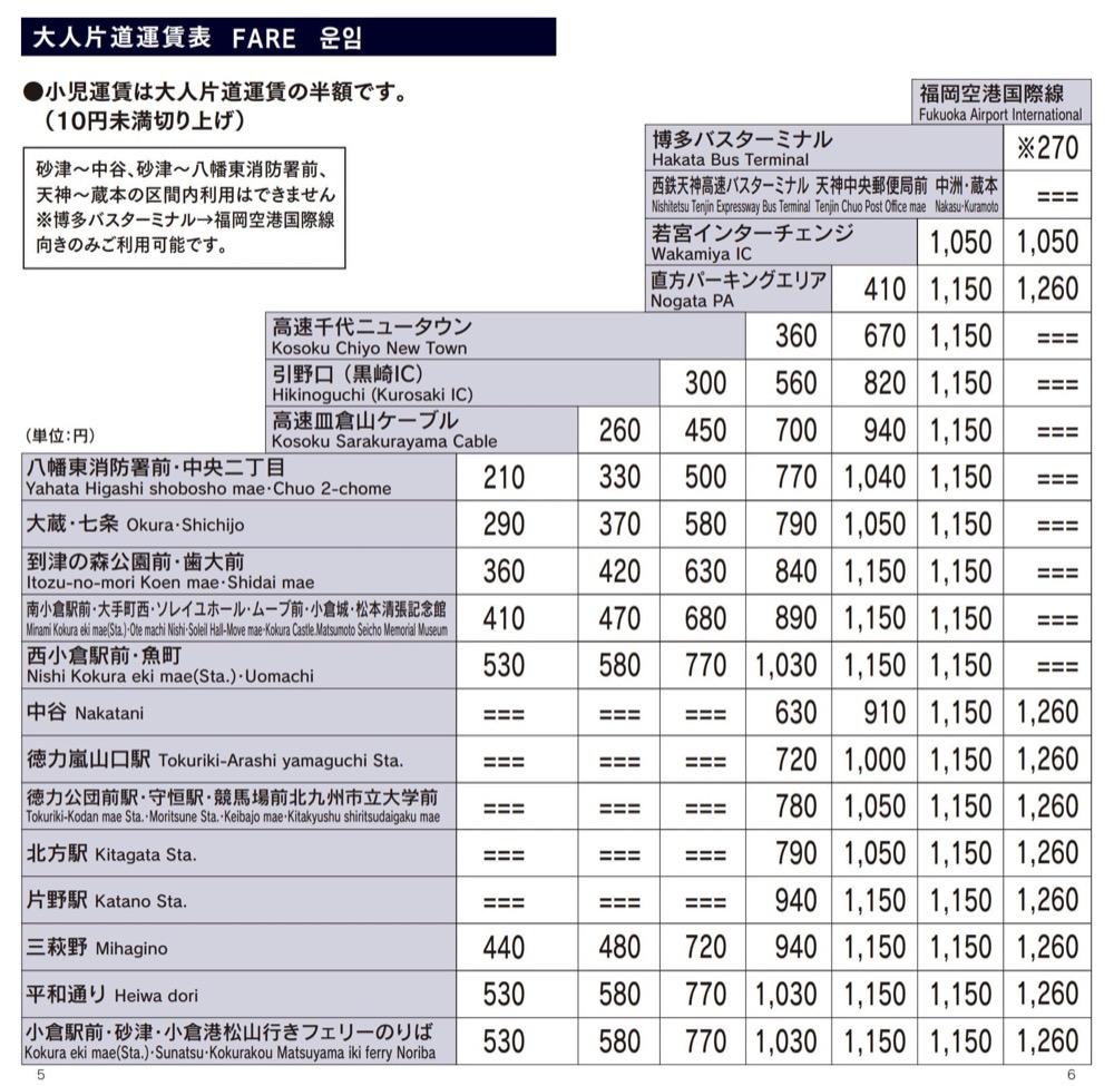 北九州小倉高速巴士交通 福岡機場、博多、天神到小倉巴士交通