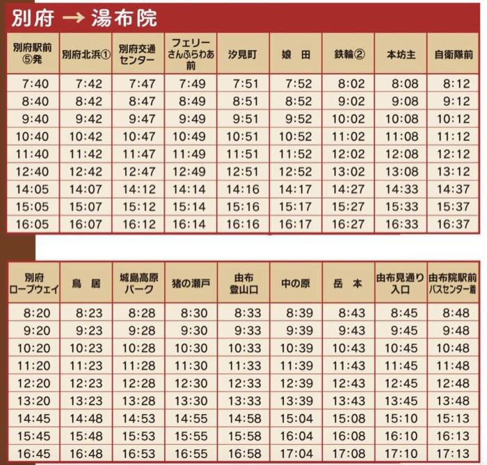 九州由布院交通方式整理(JR九州鐵路、高速巴士、路線巴士)