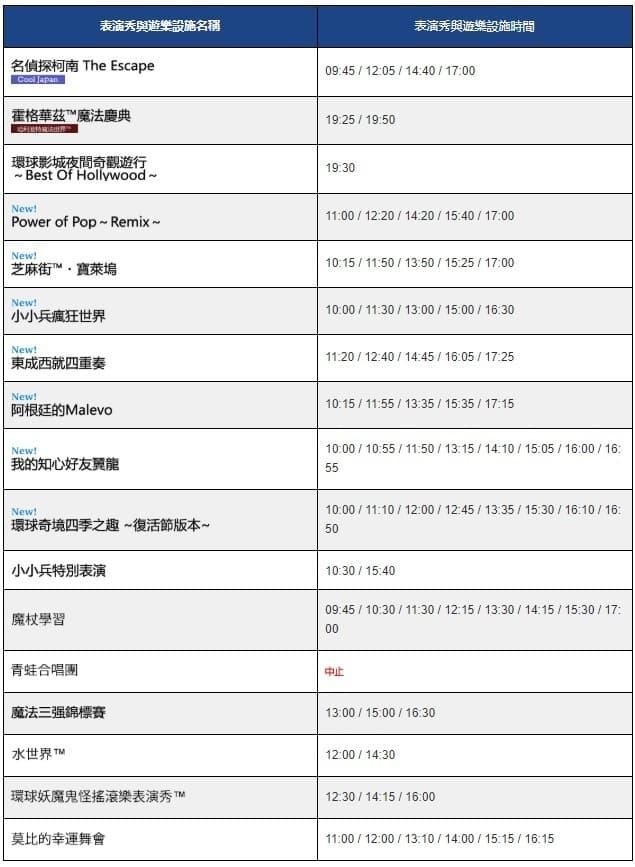 2019大阪環球影城表演秀攻略(表演秀整理|表演時間)