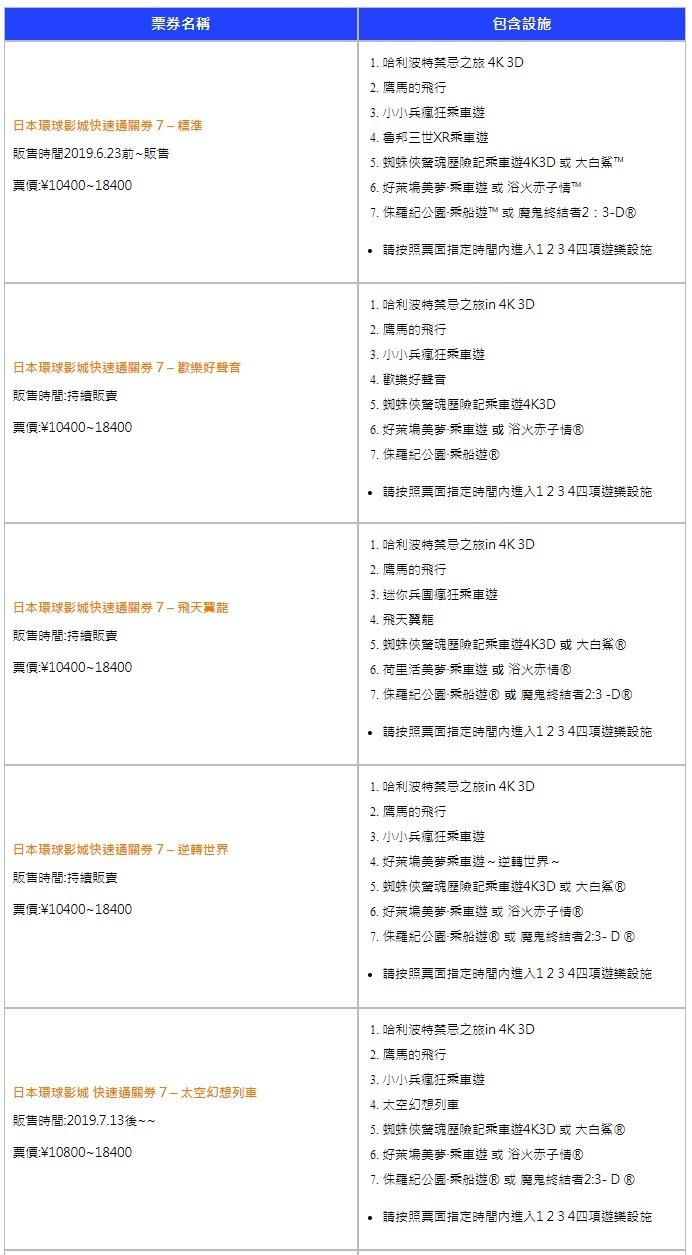 日本大阪環球影城COOL JAPAN柯南/魯邦三世飛車設施商品美食 @來一球叭噗日本自助攻略