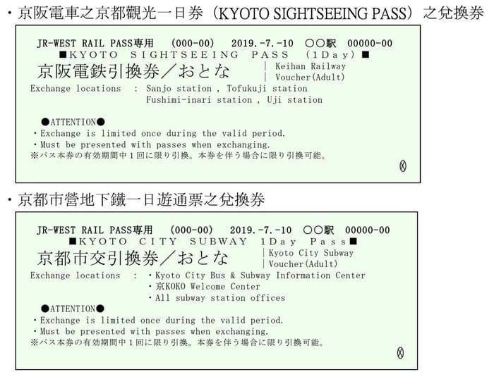 JR西日本鐵路周遊券-Kansai Area Pass(關西地區鐵路周遊券,優惠票購買)
