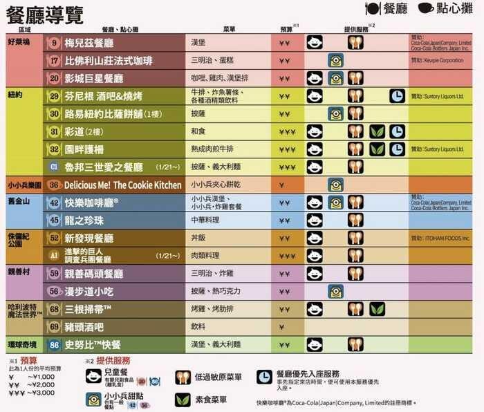 日本大阪環球影城地圖下載(含環球影城COOL JAPAN地圖)