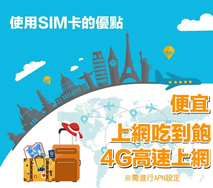 GLOBAL WiFi SIM卡租借心得(日本DOCOMO吃到飽sim卡) @來一球叭噗日本自助攻略