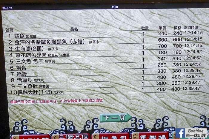 金澤車站美食-能登前寿司 もりもり寿し(壽司名店,好吃迴轉壽司)