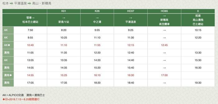 高山巴士交通-松本到平湯溫泉巴士,松本到高山巴士(路線圖,時刻表)