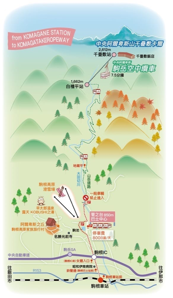 Central ropeway4