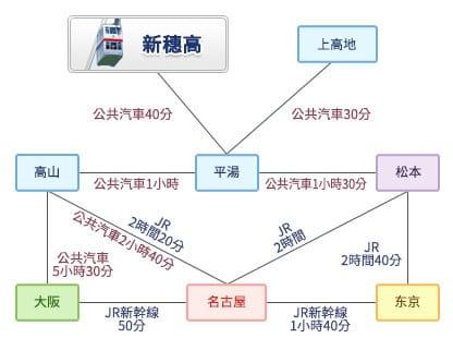 shinhotaka-ropeway04