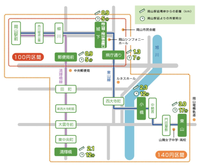 岡山交通|岡山路面電車搭車方式、路面電車一日券、景點推薦